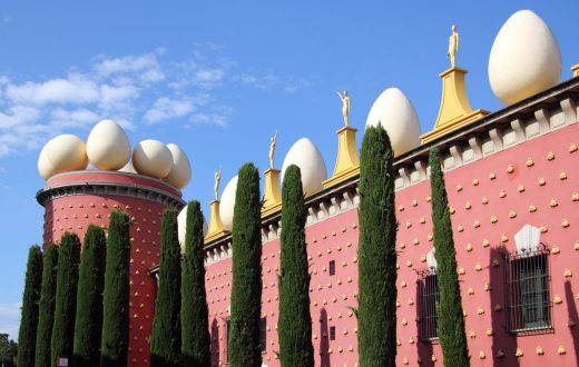 Le musée Dalí de Figueras